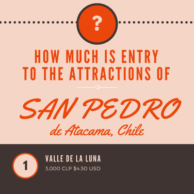 How much is the cost of entry to the attractions near San Pedro de Atacama?